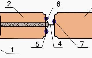Как сделать антенну из пивных банок?