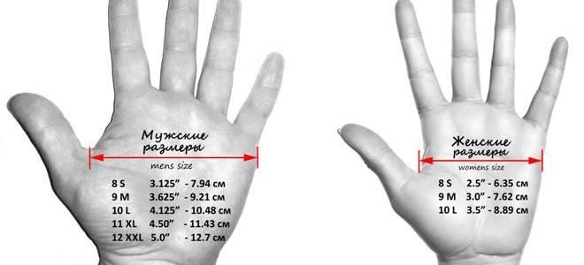 Как определить размер перчаток?