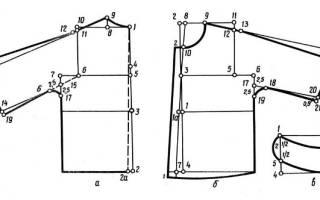 Как сделать выкройку пальто с цельнокроеным рукавом?
