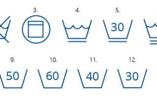 Знаки на одежде для стирки – расшифровка