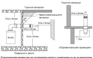 Как установить газовый котел в квартире вместо центрального отопления?