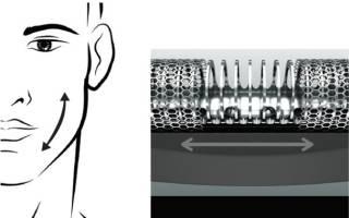 Какая бритва лучше?