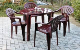 Пластиковая мебель – плюсы, минусы, дизайн