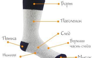 Как выбрать качественные носки?